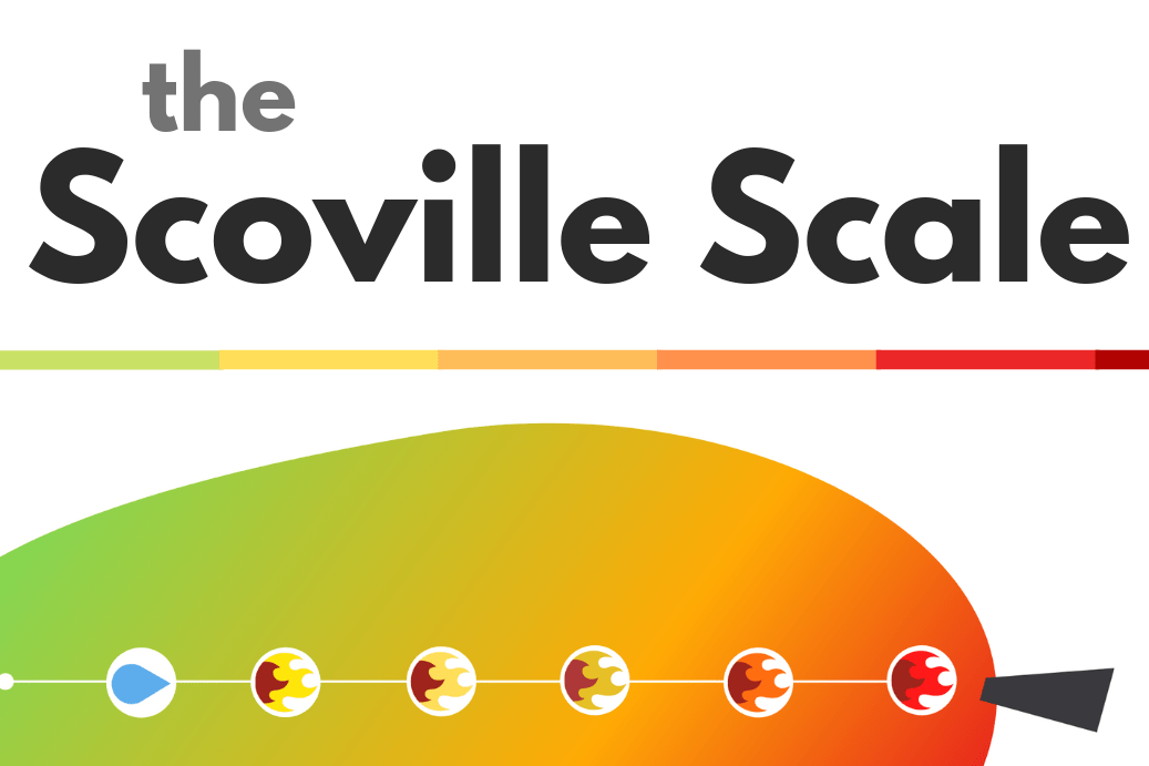 The Scoville Scale - Compare Common Hot Peppers - PepperGeek
